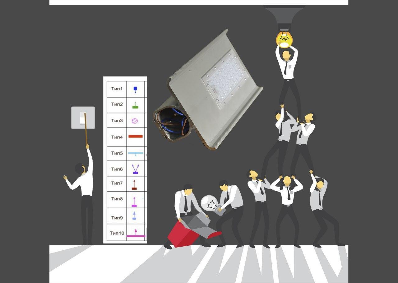 Подбор оборудования с технико-экономическим обоснованием